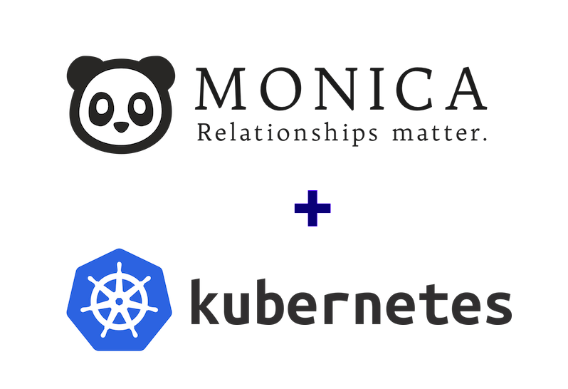 The Monica CRM and Kubernetes logos.